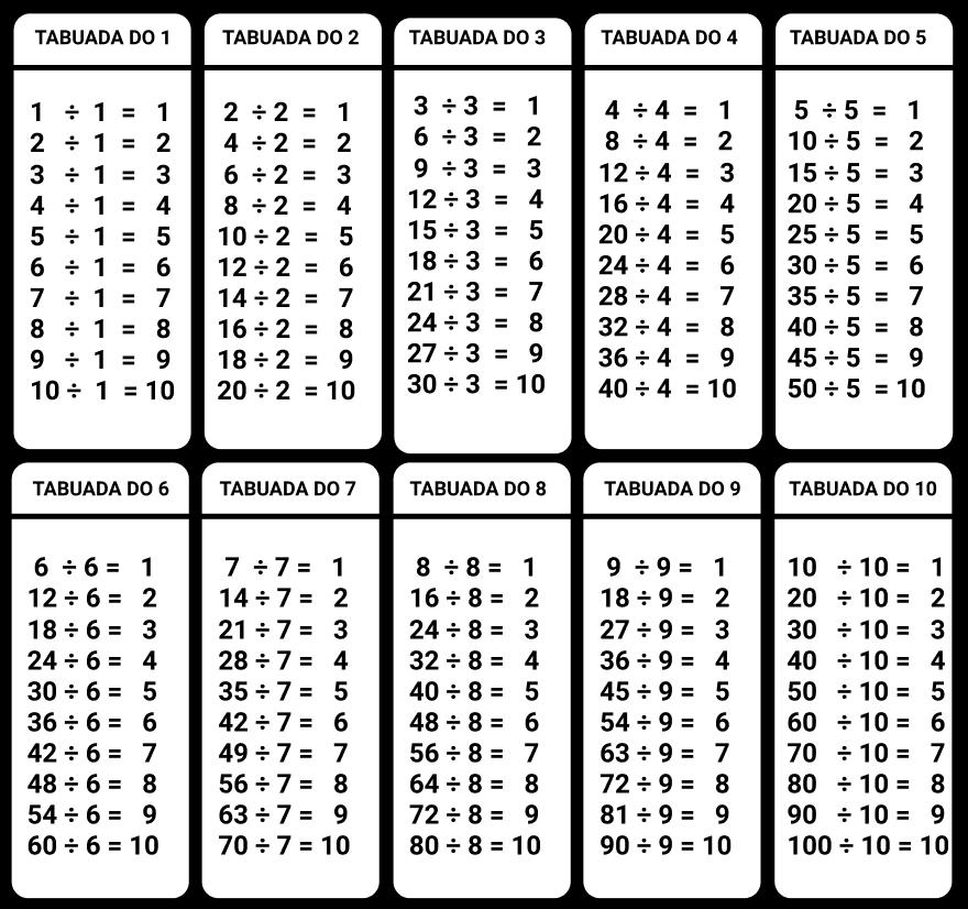 Tabuada De Multiplicacao Do 1 Ao 100 Pesquisa Google Tabuada