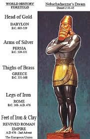 Image result for king nebuchadnezzar statue | Bible prophecy, Beast of revelation, Prophecy