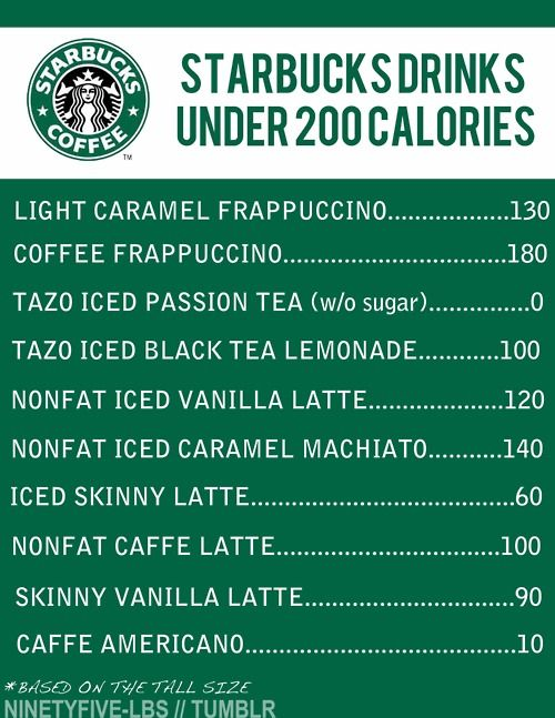 Fuckyeahfitspo starbucks 200 calories and starbucks drinks