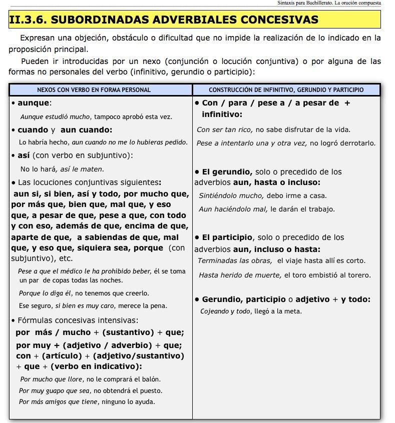 Adverbiales Concesivas Apuntes De Lengua Lengua Espanola Y Lengua