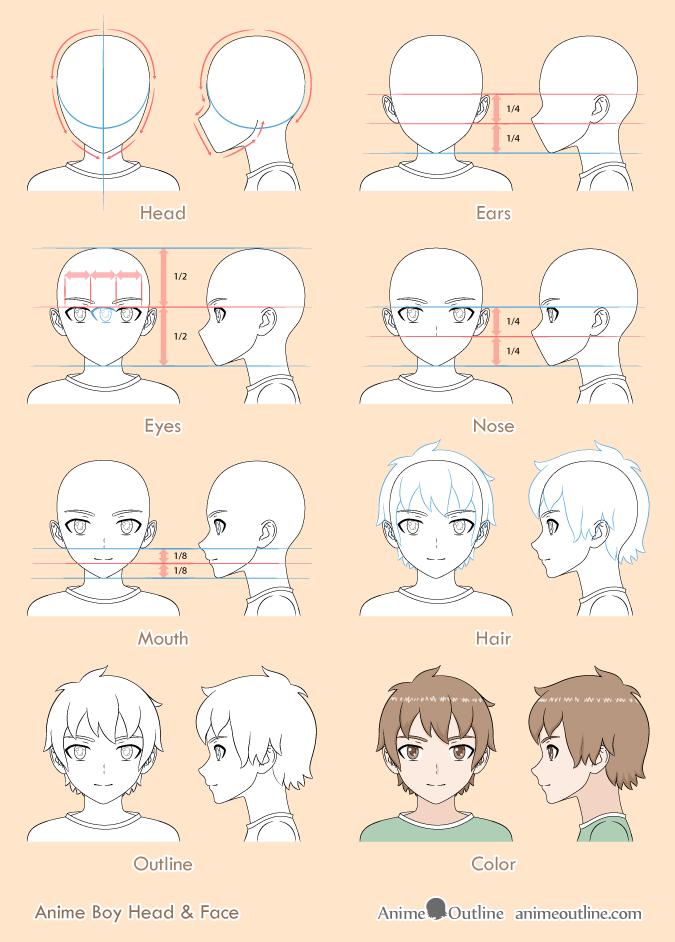 8 Step Anime Boy S Head Face Drawing Tutorial Animeoutline Drawing Tutorial Face Face Drawing Anime Drawings Boy