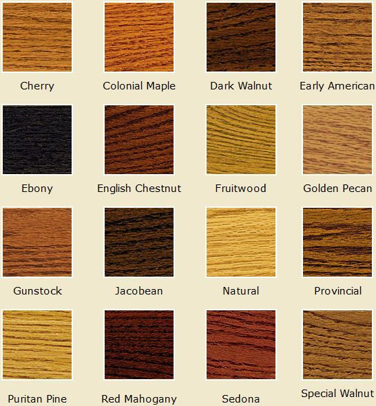 Home With Keki Re Staining Your Wood Floors Design