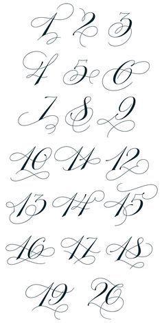 Cool Font For Numbers Resultado De Imagen Para Numeros Lettering