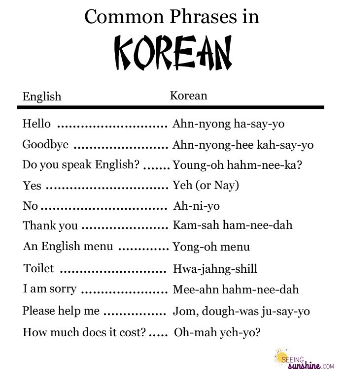 Korean Words, Korean Phrases