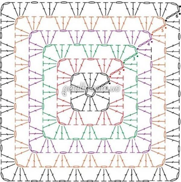 Рукодельница. Вязание. | Granys | Pinterest | Manta, Creativo y Patrones