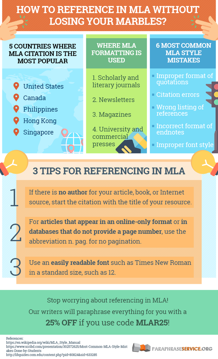 These Picture Will Show You In A Fun Way How To Reference Mla And Make Sure There Are No Mistake Http Www Paraphraseservic Citation Paraphrase Do Paraphrased