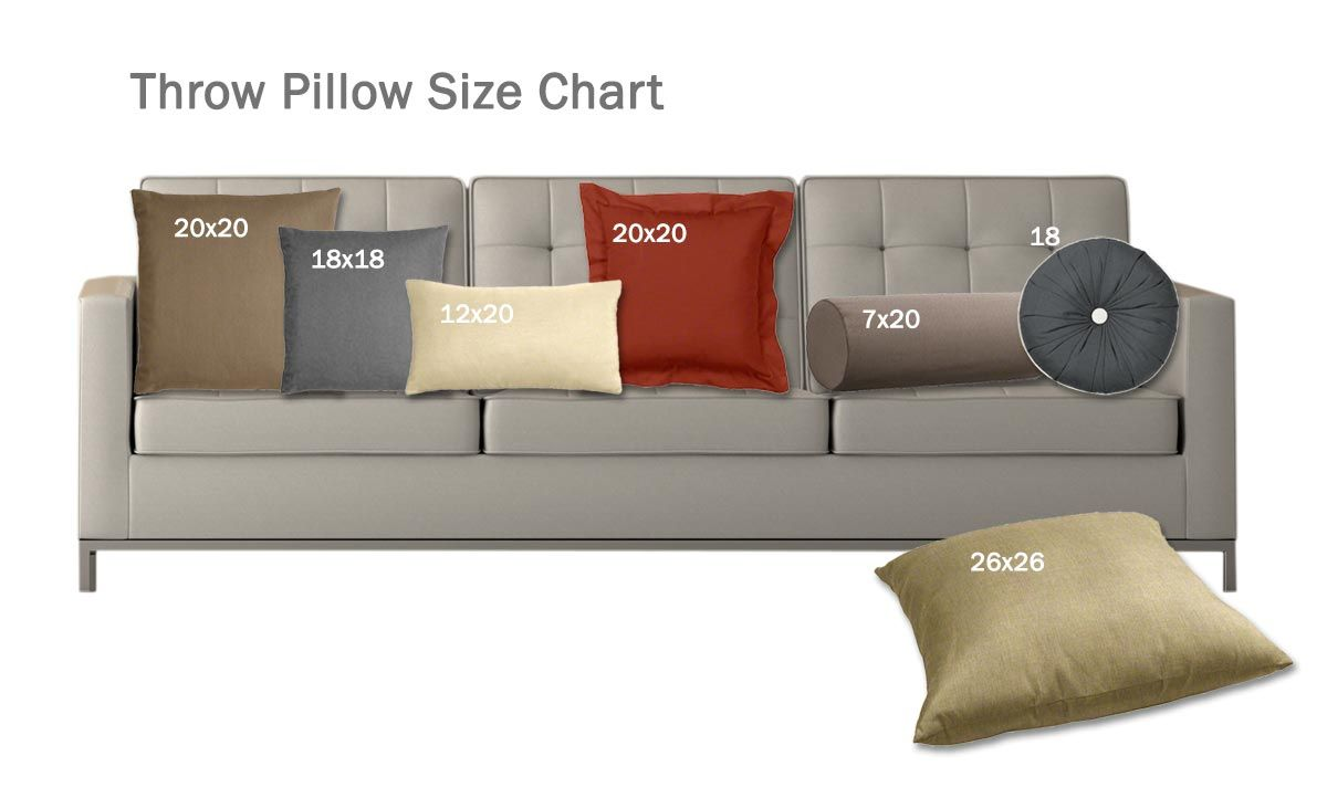Size Matters What You Need To Know About Pillows Pillow Sizes Chart Bed Pillow Sizes Living Room Decor Pillows