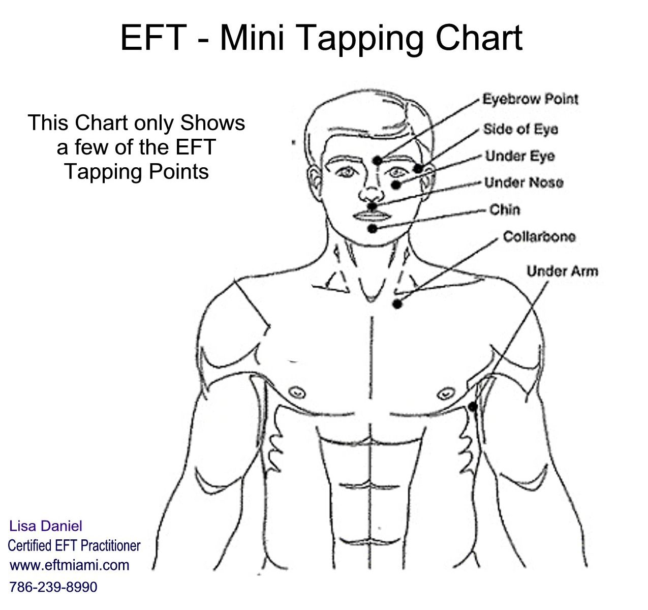 Tapping Points For Self Administered Acupressure