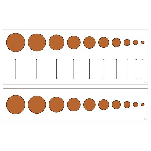 Knobbed Cylinder Blocks Control Charts Montessori