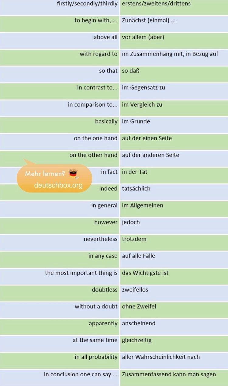 Englische Spitznamen