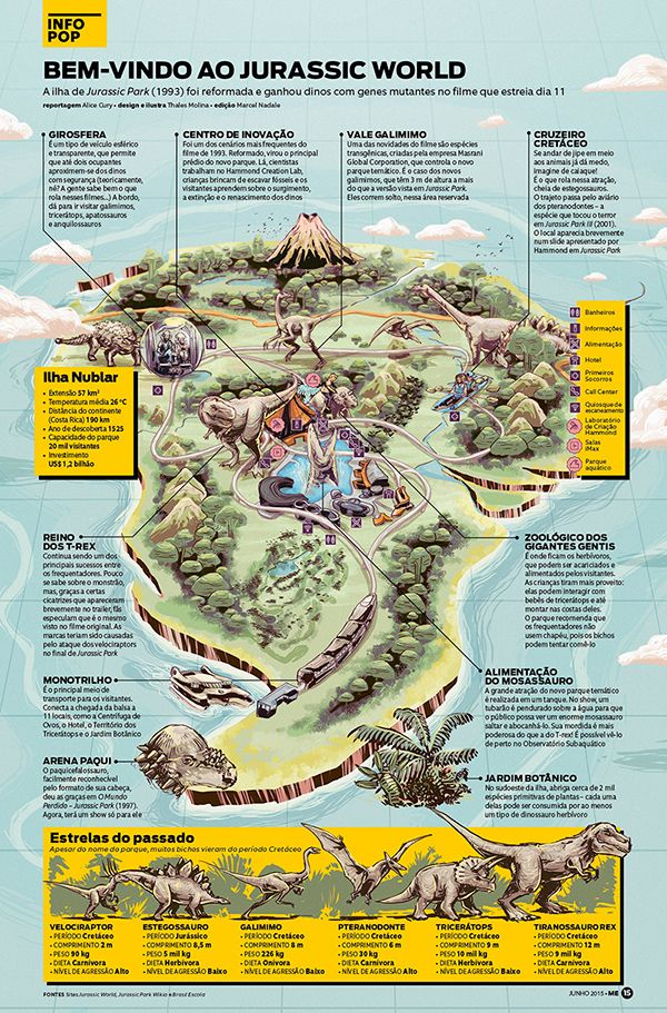Map from Nublar Island, scenery of the movies Jurassic Park (1995 ...