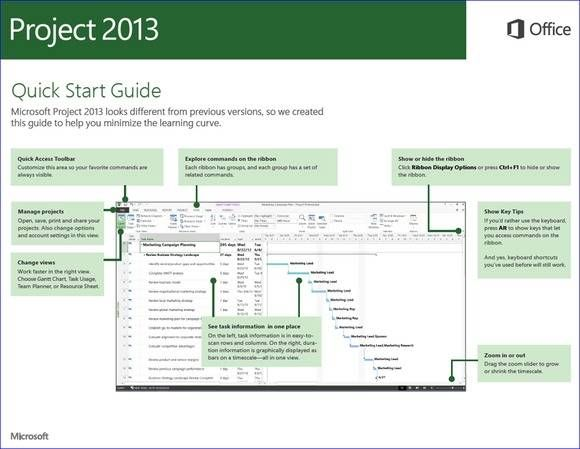 Microsoft Project 2013 Professional 2013 Free Download Latest Version In English On Phpnuke Microsoft Project Project Management Tools Microsoft