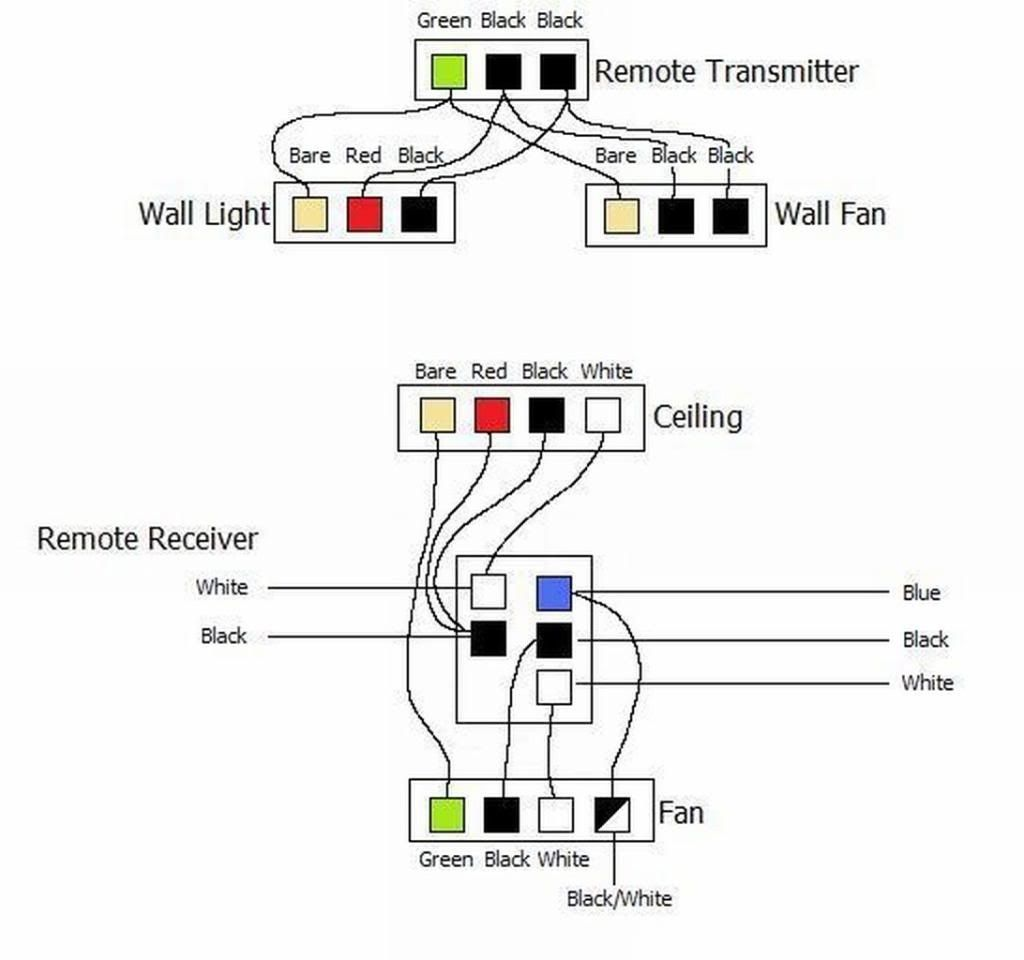 hunter ceiling fan switch light wiring diagram