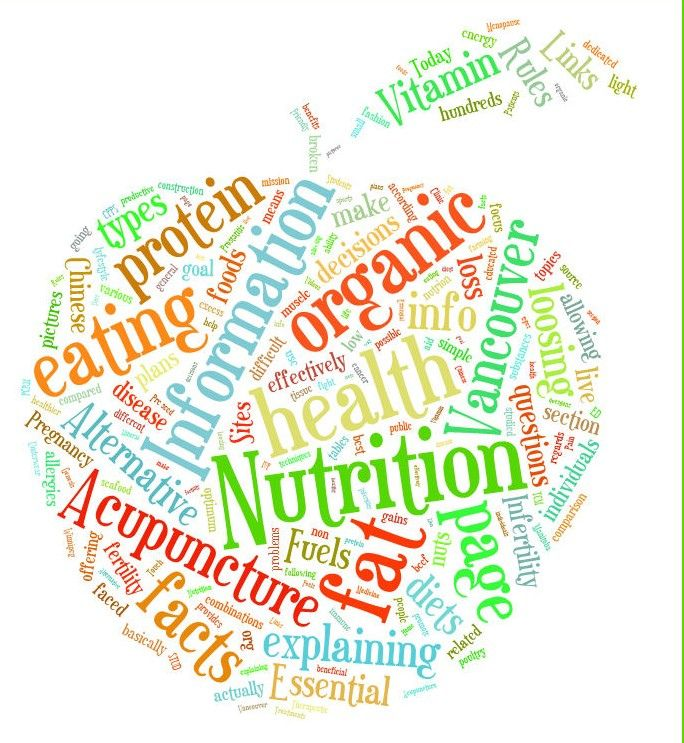 nutrition words associated with nutrition digital story project
