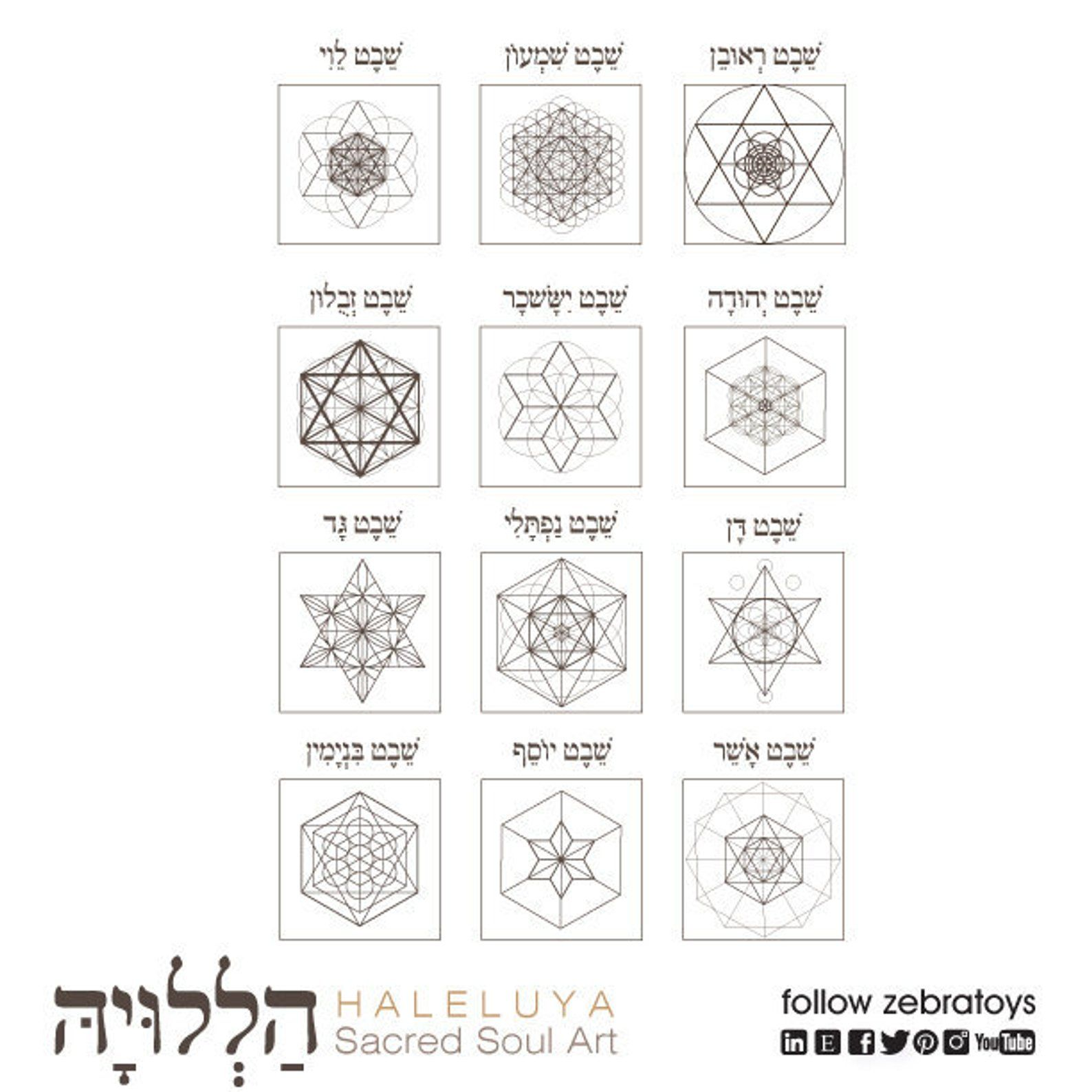 The Twelve Tribes Of Israel 12 Tribes The Hebrew People