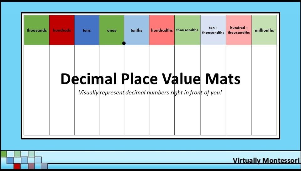 Decimal Place Value Mat  Chart   X