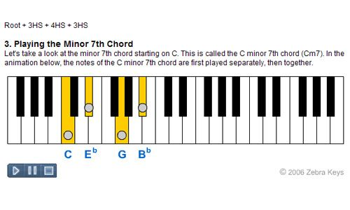 Pin By Zebra Keys On Piano Chord Lessons Pinterest Piano Lessons