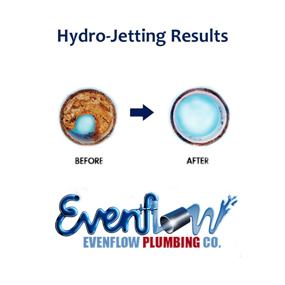 The Clogs In Your Plumbing System Can Be Blasted Through Using Hydro Jetting A Method That Uses Water Under Very High Pressure Drain Cleaner Plumbing Hydro