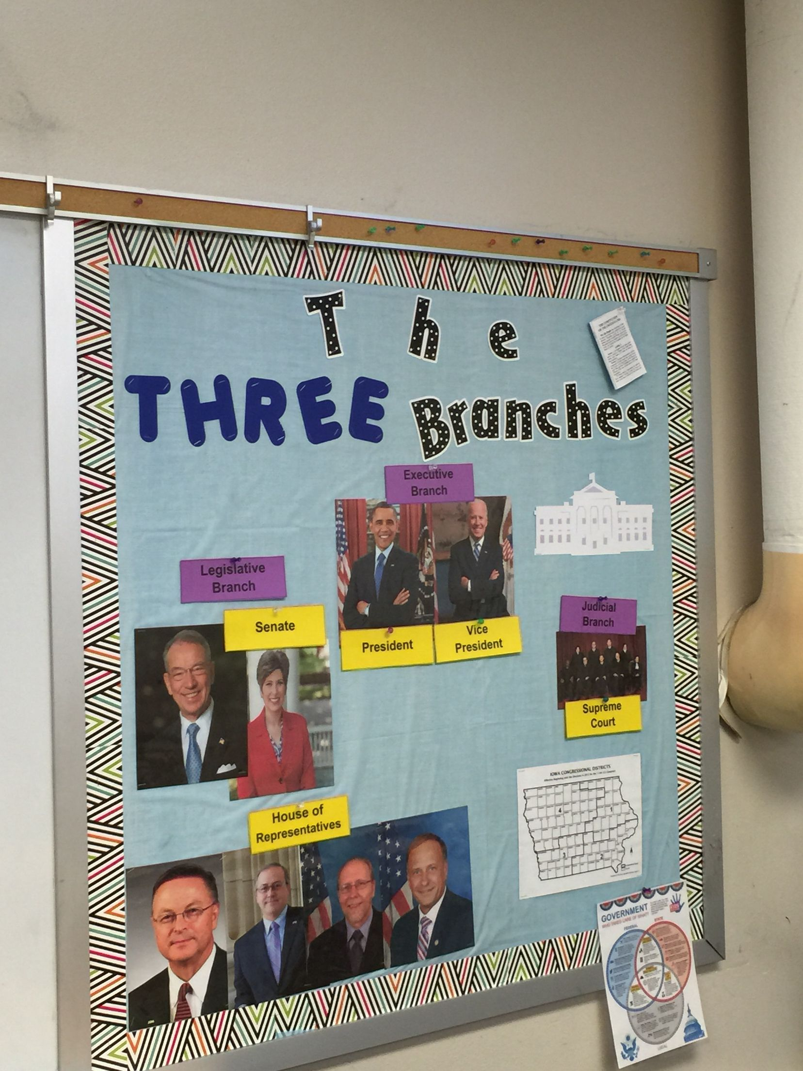 Social Studies Classroom Decoration : Three branches of government bulletin board with the