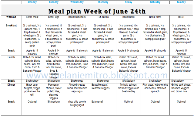 Week  Meal Plan Body BeastT Hybrid  Eating Clean