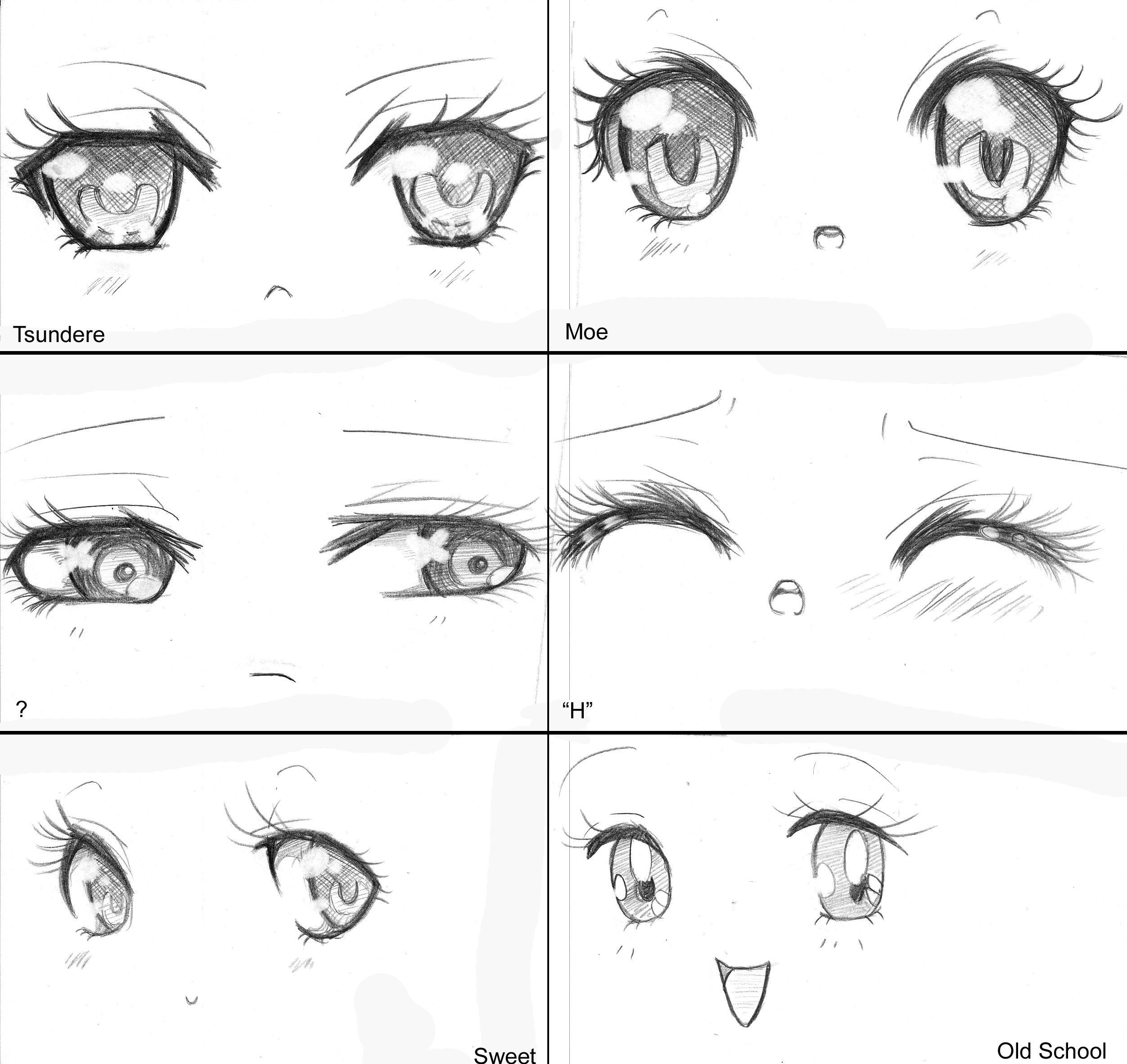 Manga Eyes, Manga Types by on