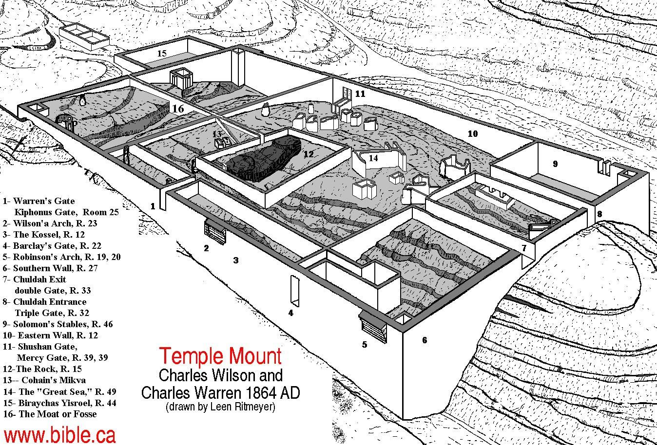 A map of the temple mount one of the most religious sites in the