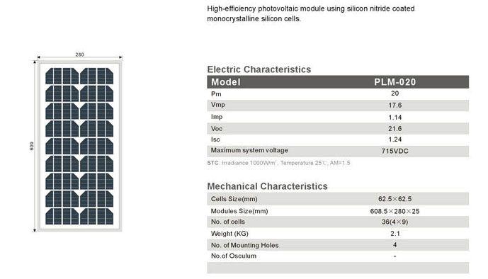 Solar Panel 20w Monocrystalline Solar Panels Solar Photovoltaic Module