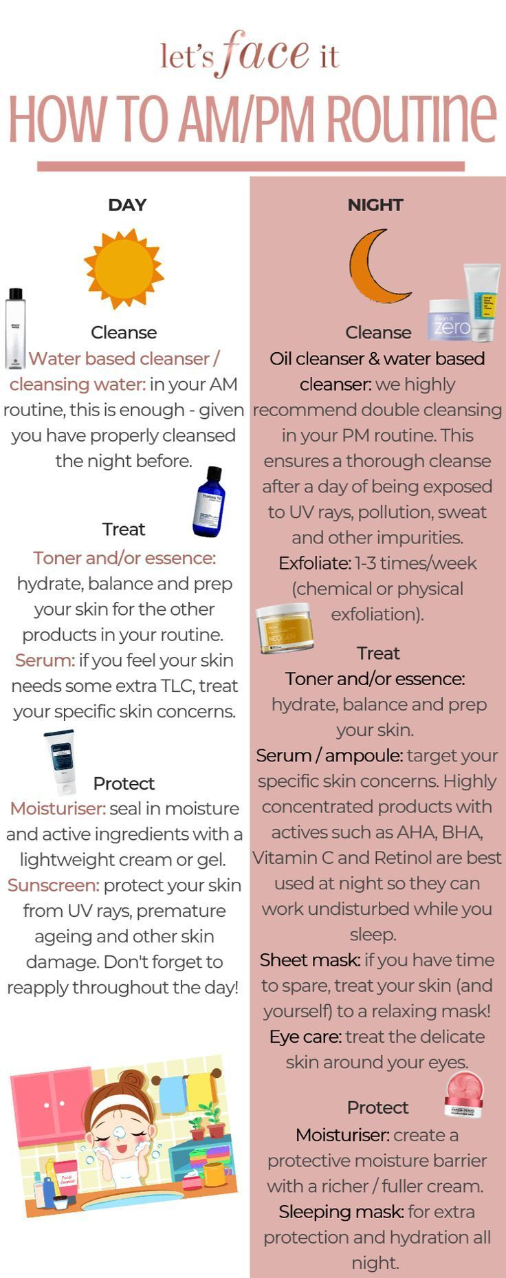 Explaining The Korean 10 Step Skincare Routine A M To P M Printable Facial Skin Care Routine Skin Care Routine Steps Skin Care Routine