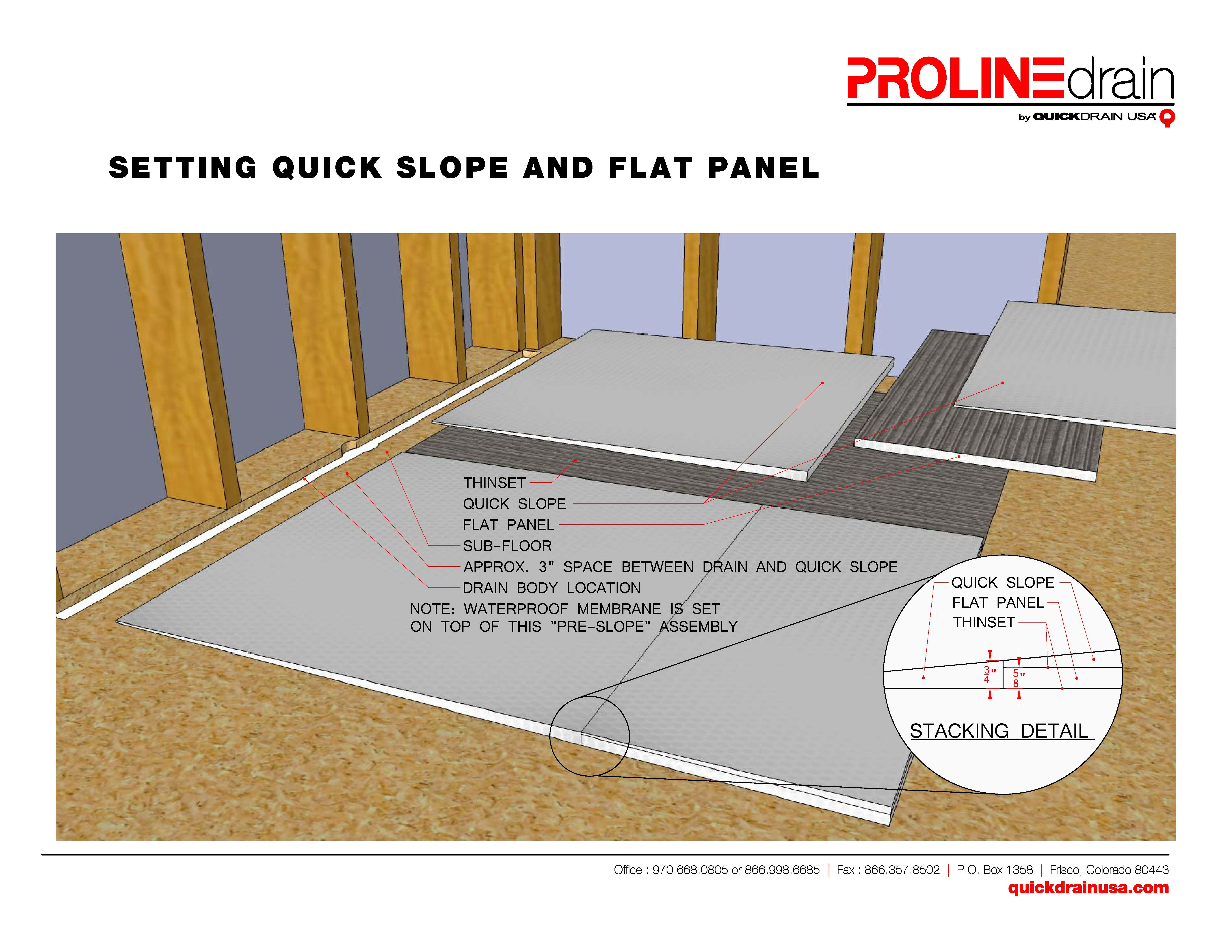 Setting Quick Slope And Flat Panel · Shower Drain Installation