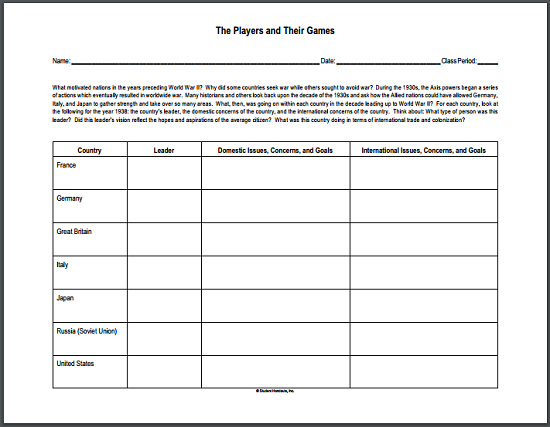 The Players and Their Games Chart DIY infographic chart on the – Citizenship in the World Worksheet Answers