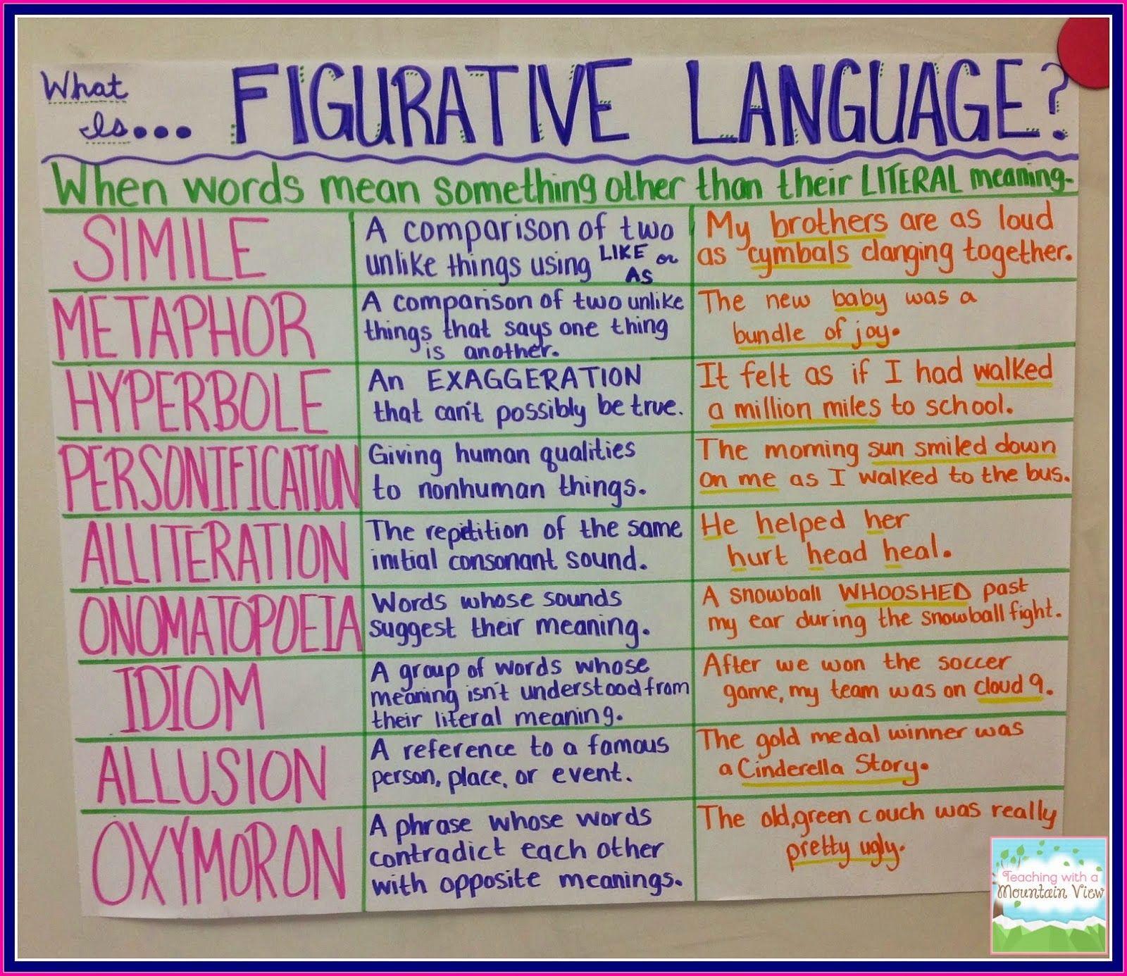 Free Worksheet Figurative Language Worksheets 5th Grade 1000 images about figurative language speech on pinterest activities ha definition and figurative