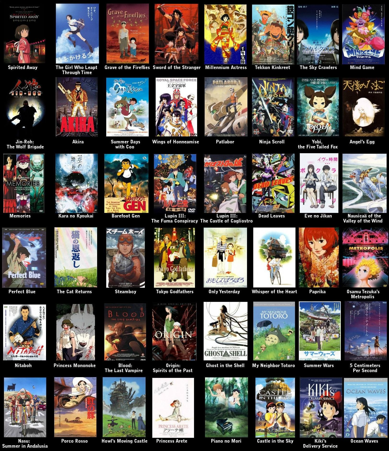48 Anime Films You Should See Before You Die Today I Learned