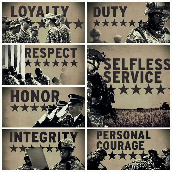 army integrity Loyalty, duty, respect, selfless service, honor, integrity and personal  bear  true faith and allegiance to the us constitution, the army, your unit, and other.