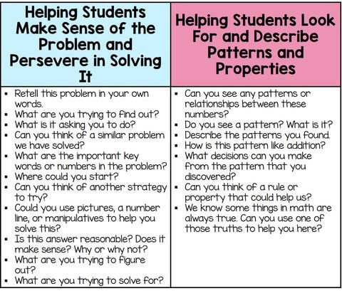 Guiding Questions For Math Tasks Math Tasks Guiding Questions