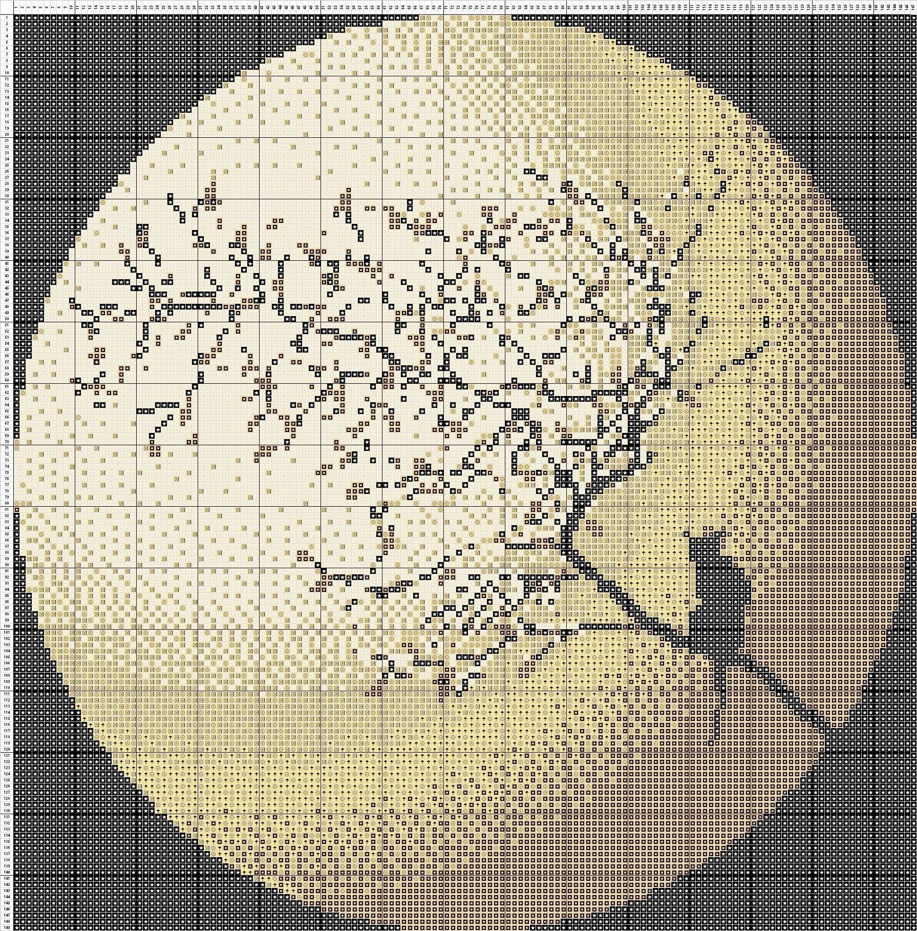 Photo of Free Cross Stitch Pattern Moon Cat