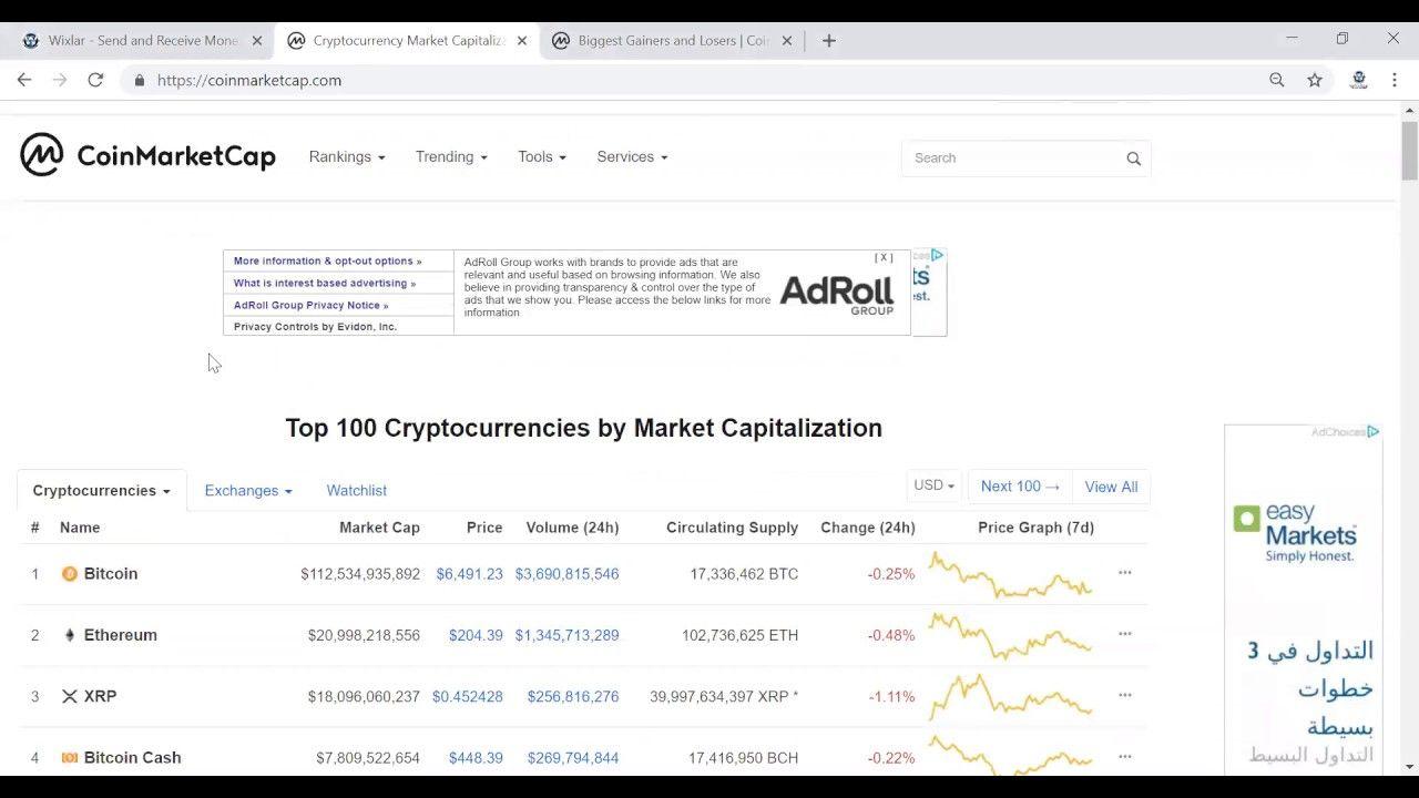 coinmarketcap bitcoin white)