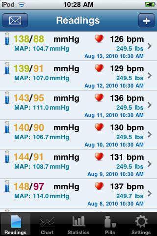 Heart Pal - Blood Pressure Tracker (ios)   AppCrawlr