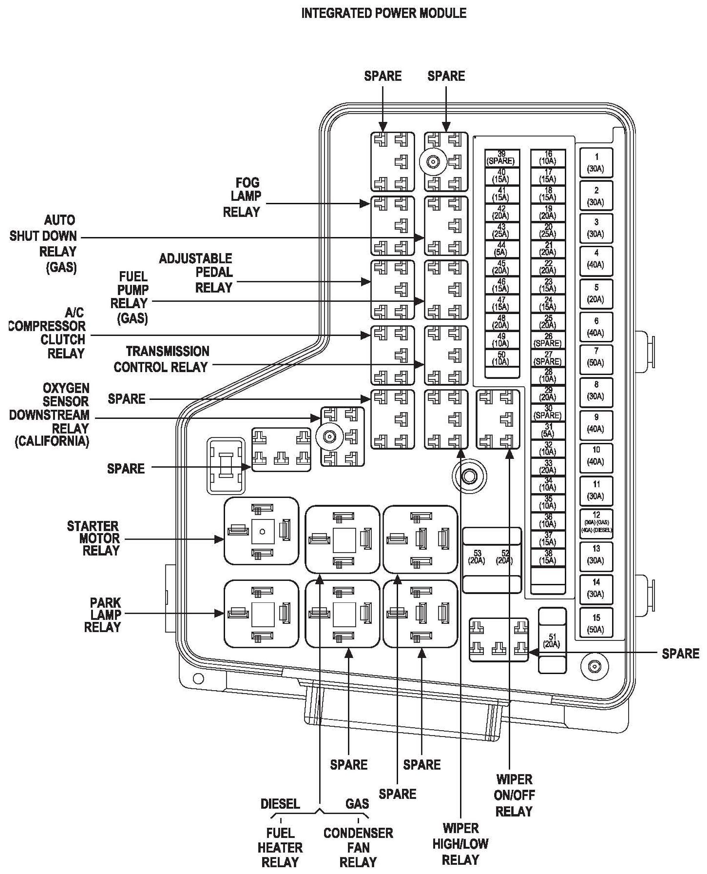 New Dodge Ram Radio Wiring Diagram Diagram