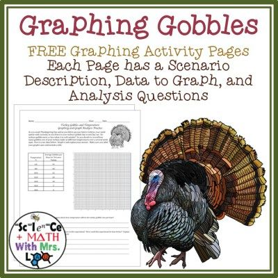 thanksgiving graphing activity classroom design graphing activities thanksgiving math. Black Bedroom Furniture Sets. Home Design Ideas