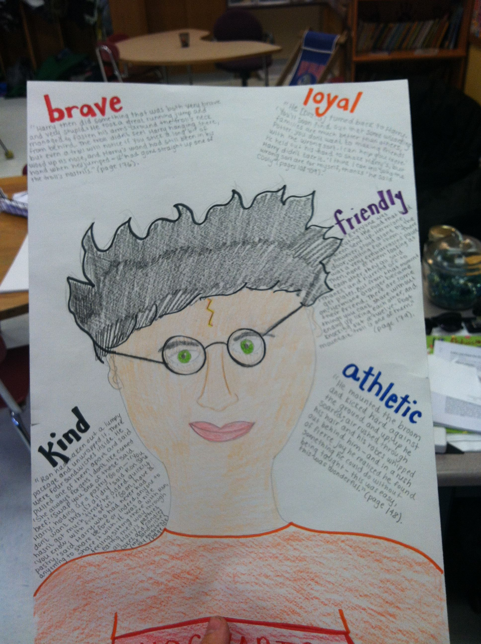 Character Trait Poster Project We Used This Project To Encourage Students To Find Specific