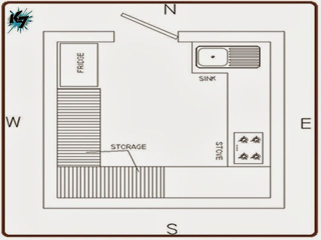 Vastu Shastra Expert S Advice For Designing Your Ultimate Dream Kitchen Kitchen Plans Best Kitchen Designs Kitchen Vastu