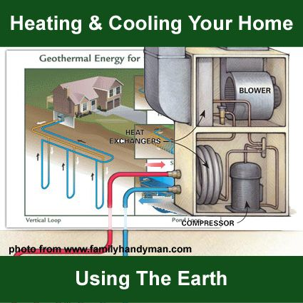 Heating And Cooling Homestead Survival Skills Tips Construction Free