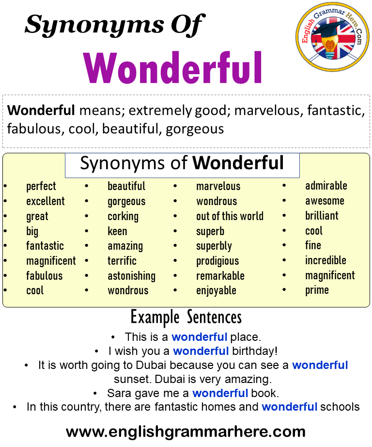 Synonyms Of Wonderful Wonderful Synonyms Words List Meaning And Example Sentences Synonyms Words Are That Hav How To Memorize Things Word List Writing Skills