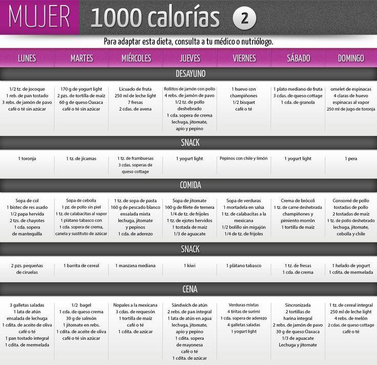 dieta+13+dias+bisquete