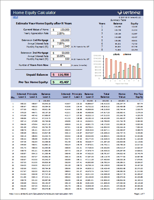 Home Equity Calculator For Excel Home Equity Loan Calculator Home Equity Loan Home Equity