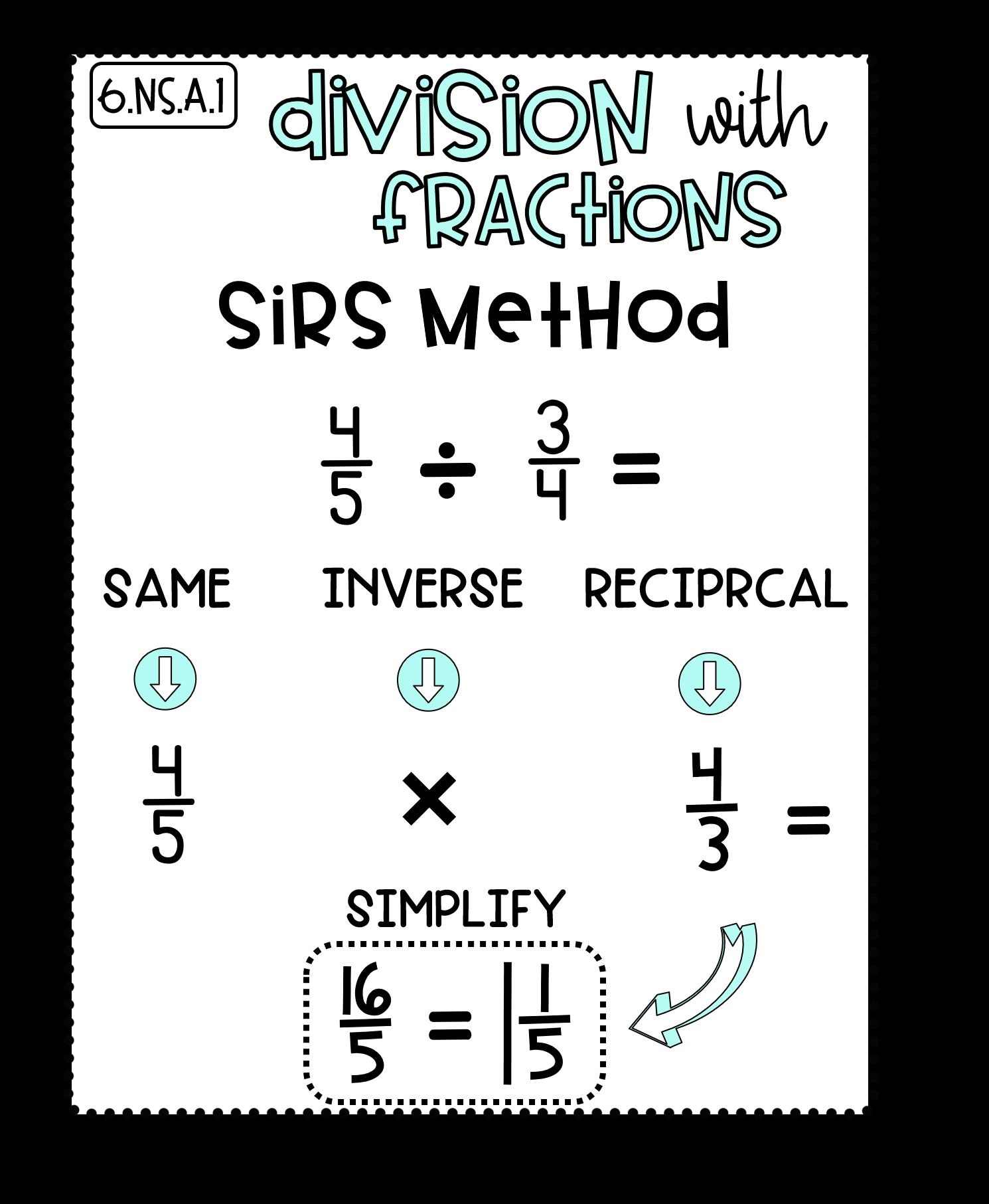 6th Grade Math Anchor Charts Amp Reference Sheets