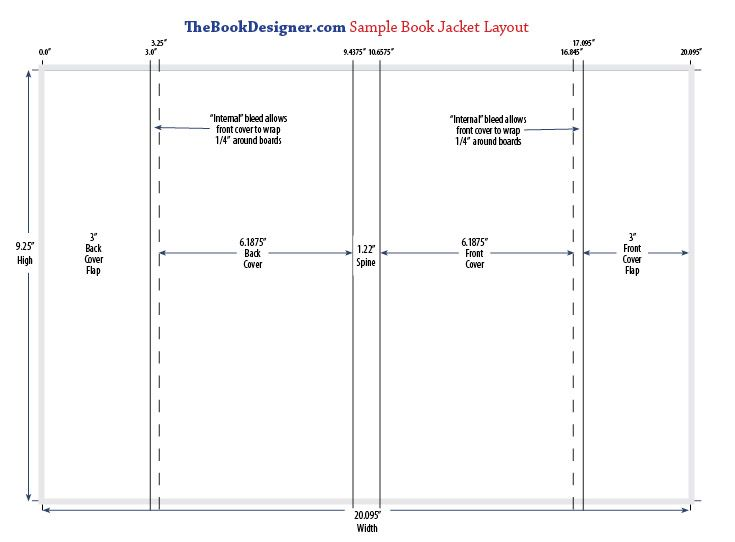 ThebookdesignerJacketTemplate  Project     Book