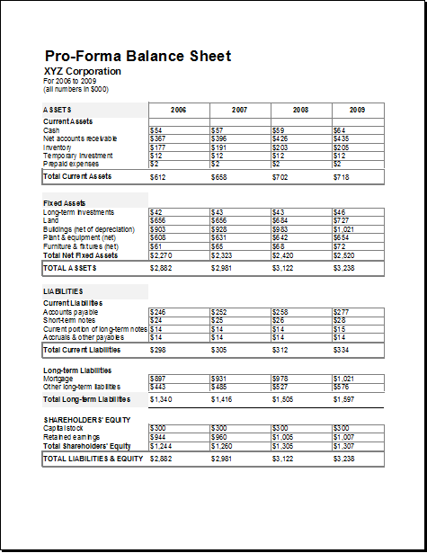 proforma balance sheet download at http www templateinn com