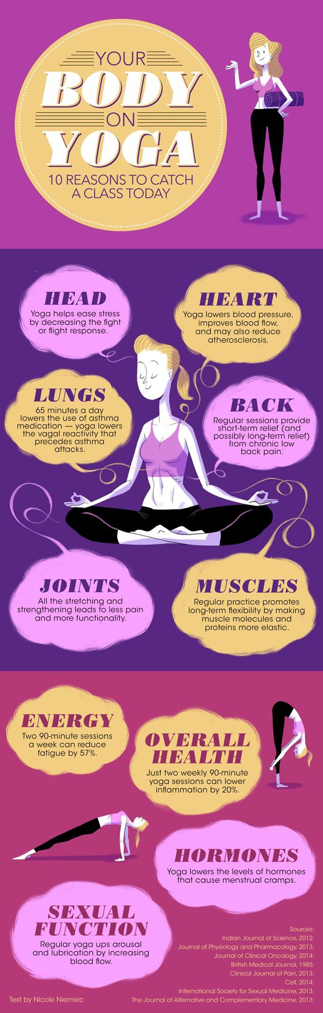 See It: Your Body On Yoga [Infographic] - Yoga for Beginners