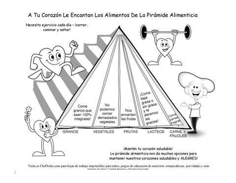 Divertida página de colorear para niños de la pirámide alimenticia y ...